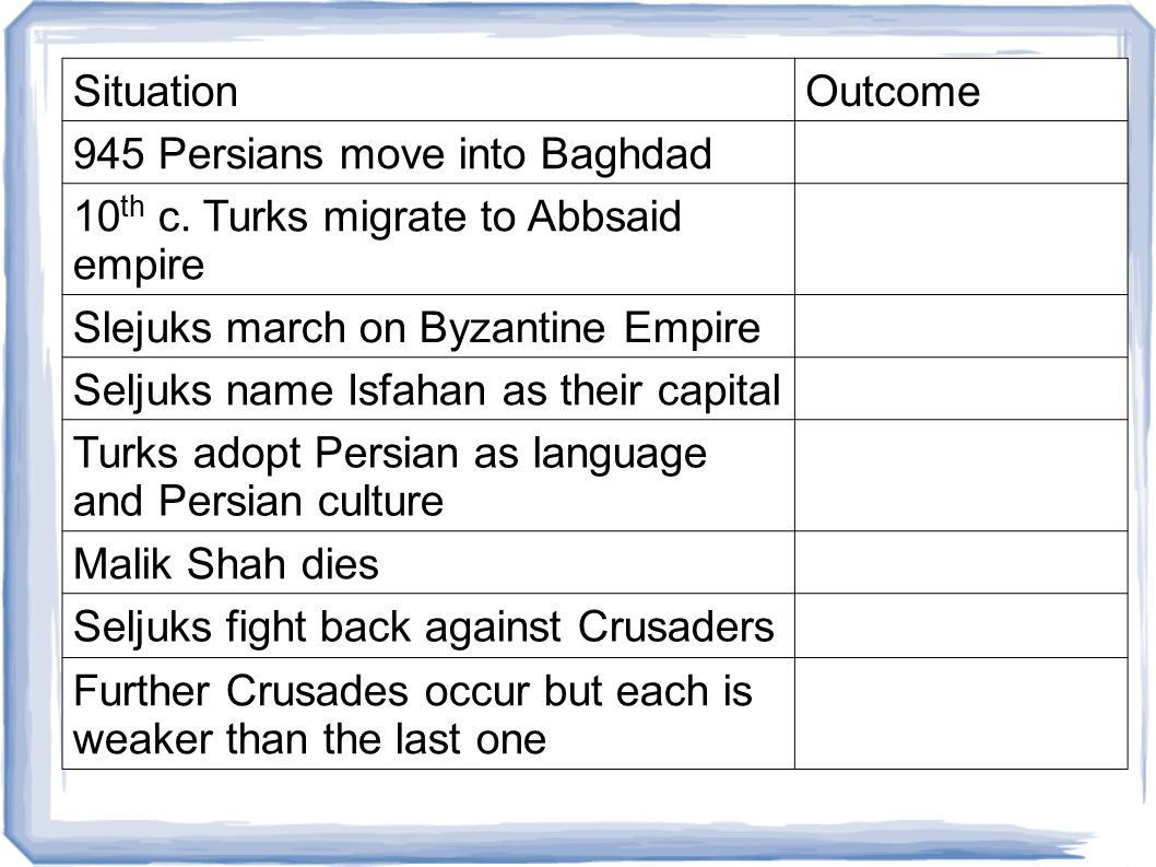 Situation Outcome. 945 Persians move into Baghdad. 10th c. Turks migrate to Abbsaid empire. Slejuks march on Byzantine Empire.