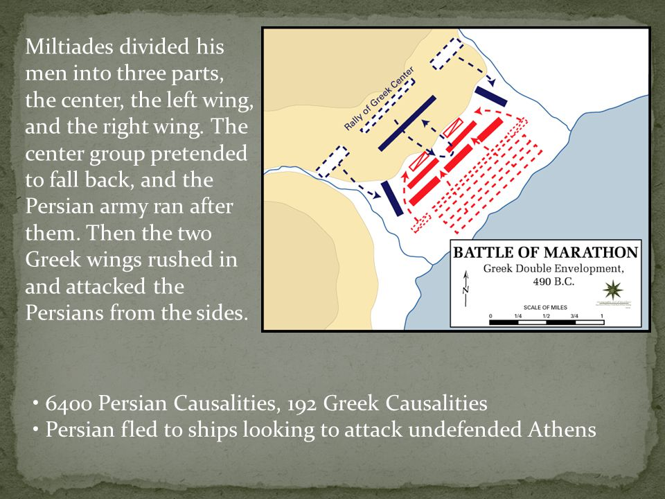 Miltiades divided his men into three parts, the center, the left wing, and the right wing. The center group pretended to fall back, and the Persian army ran after them. Then the two Greek wings rushed in and attacked the Persians from the sides.