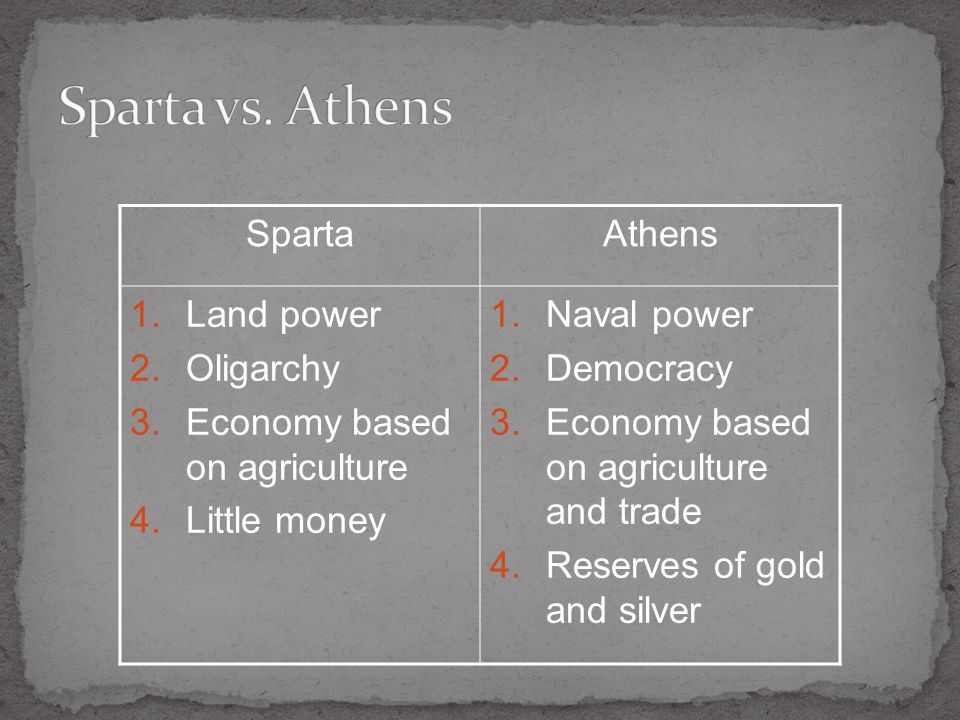 Sparta vs. Athens Sparta Athens Land power Oligarchy