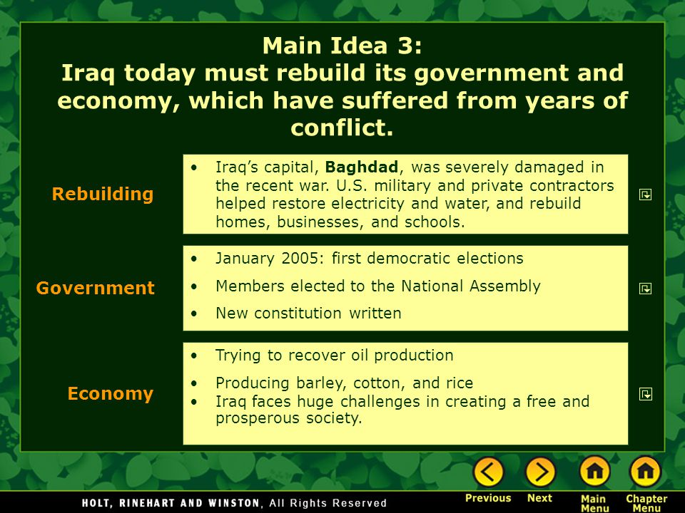 Main Idea 3: Iraq today must rebuild its government and economy, which have suffered from years of conflict.