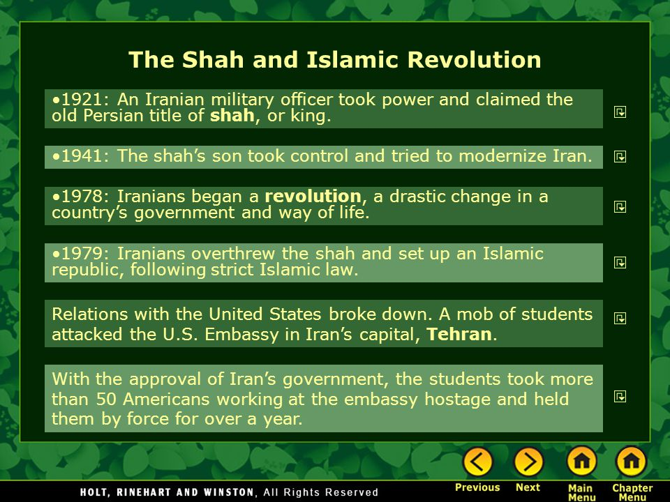 The Shah and Islamic Revolution
