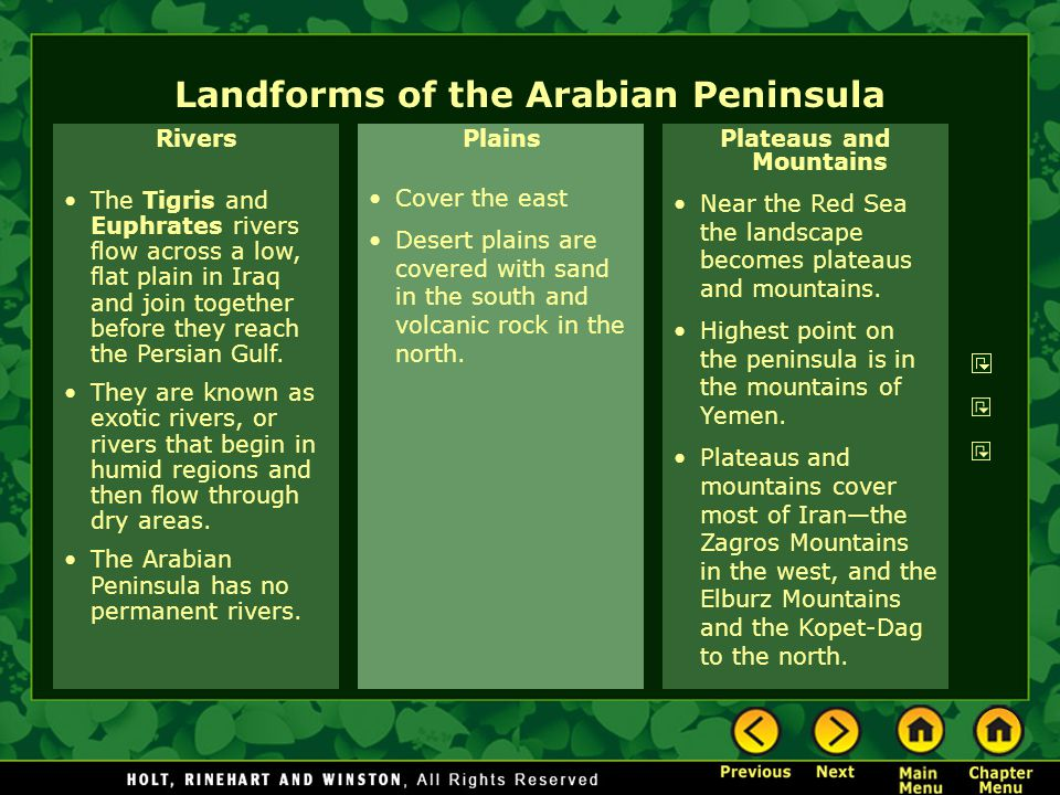 Landforms of the Arabian Peninsula