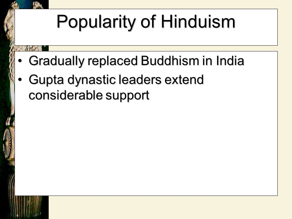Popularity of Hinduism