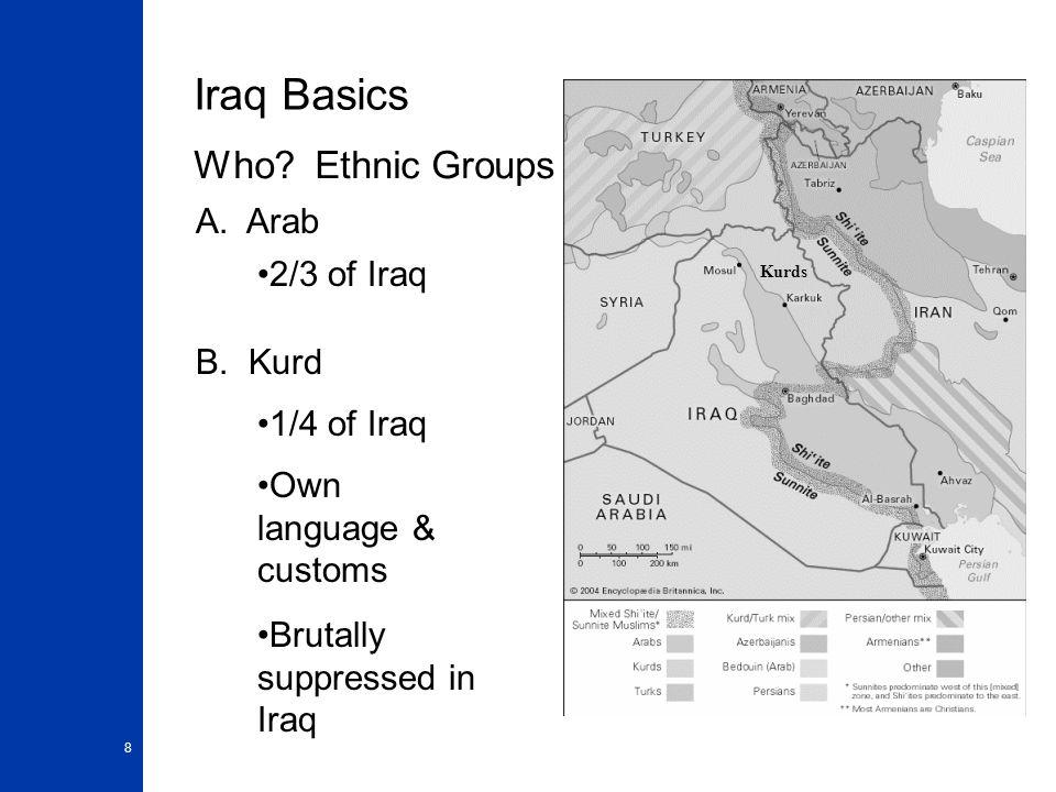 Iraq Basics Who Ethnic Groups A. Arab 2/3 of Iraq B. Kurd 1/4 of Iraq