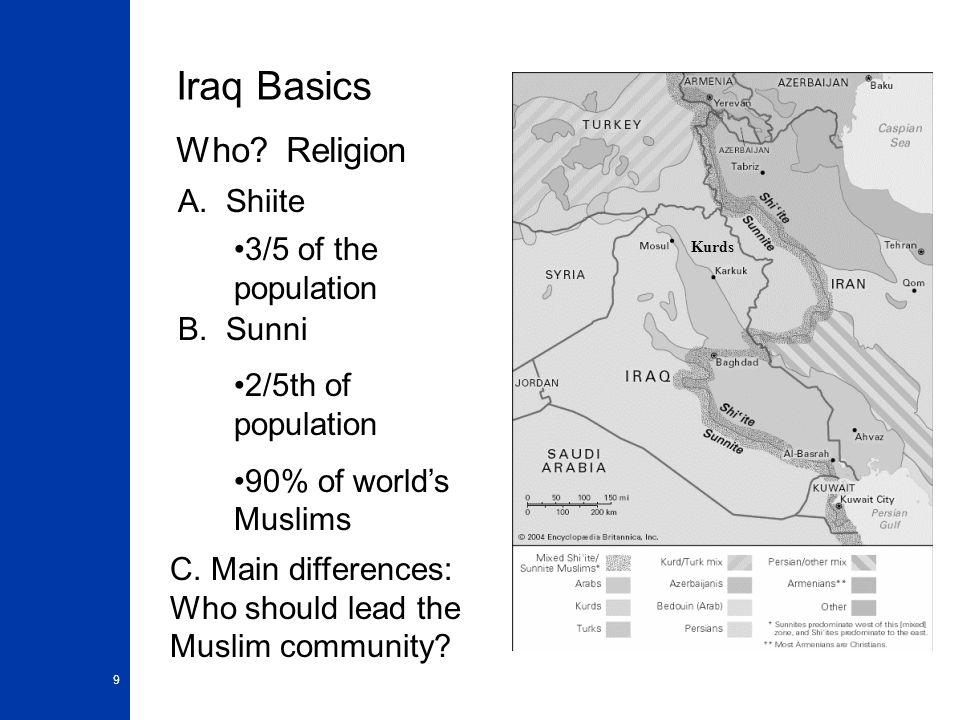 Iraq Basics Who Religion A. Shiite 3/5 of the population B. Sunni