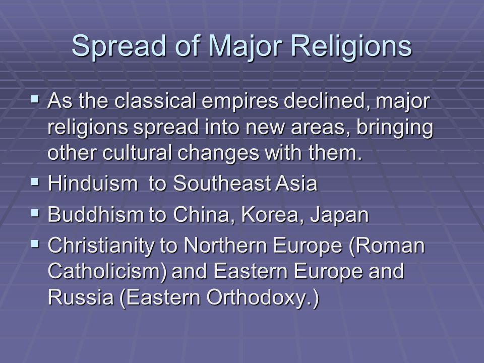 Spread of Major Religions