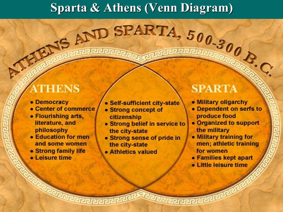 Similarities Between Athens And Sparta Venn Diagram Kordur