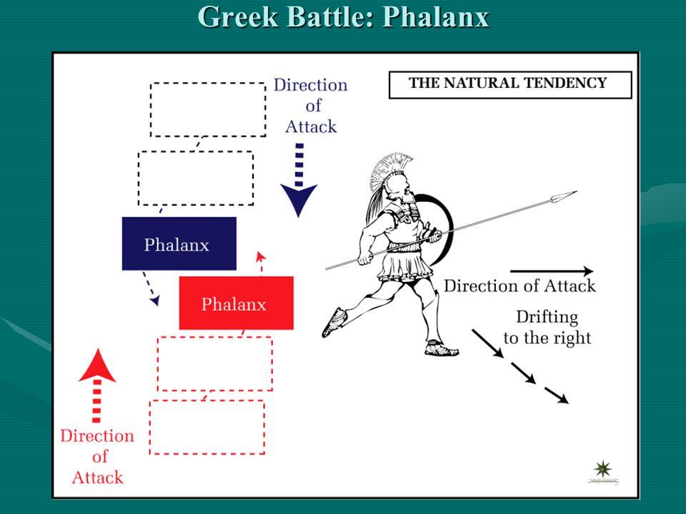 Greek Battle: Phalanx