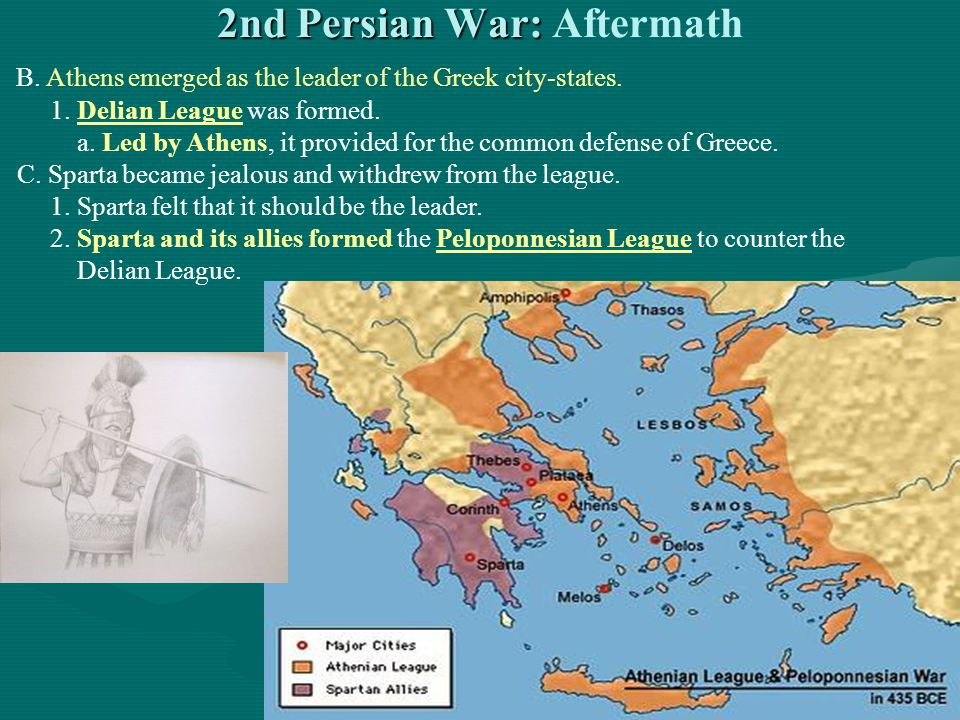 2nd Persian War: Aftermath