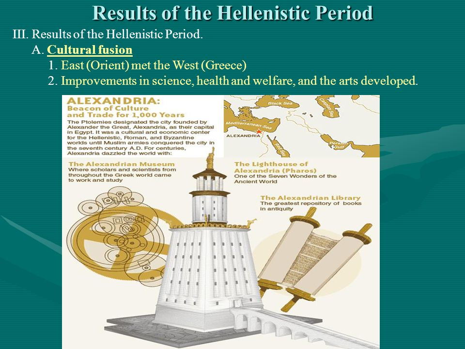 Results of the Hellenistic Period