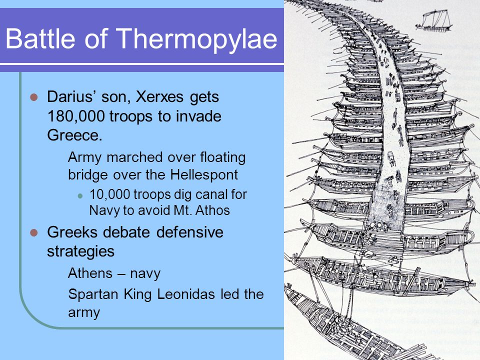 Battle of Thermopylae Darius' son, Xerxes gets 180,000 troops to invade Greece. Army marched over floating bridge over the Hellespont.