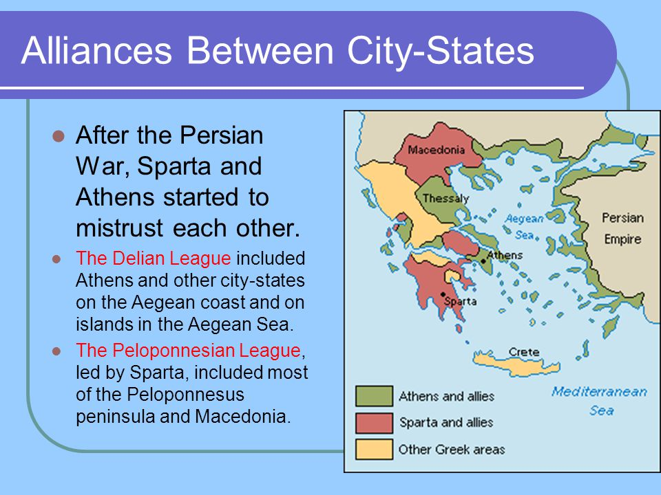 Alliances Between City-States