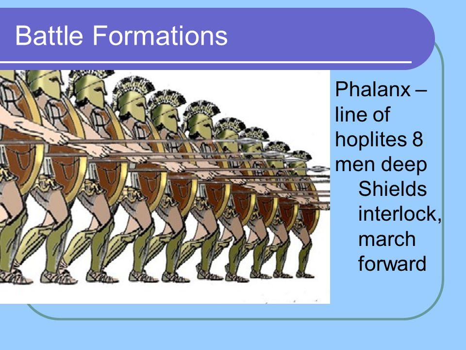 Battle Formations Phalanx – line of hoplites 8 men deep