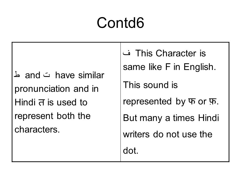 Contd6 ف This Character is same like F in English.