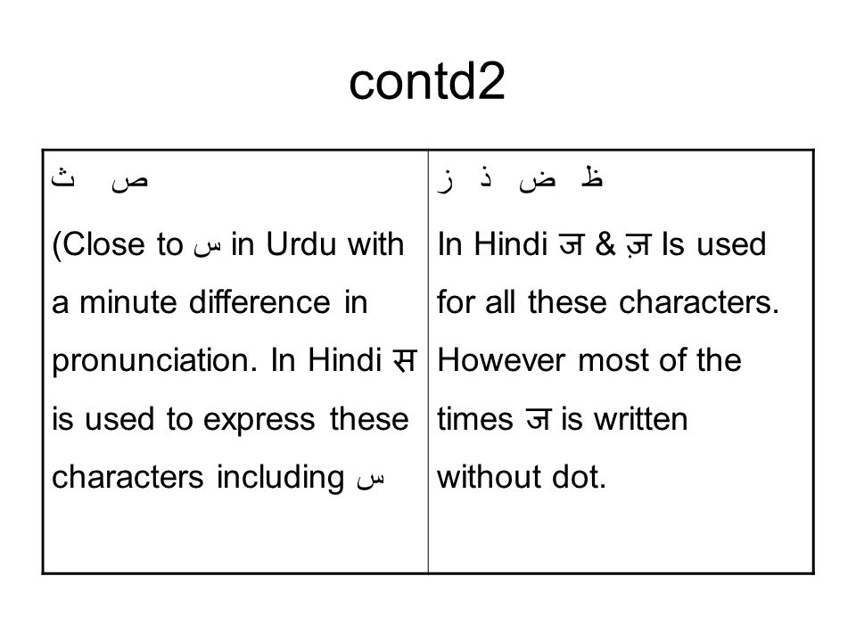 contd2 ث ص. (Close to س in Urdu with a minute difference in pronunciation. In Hindi स is used to express these characters including س.