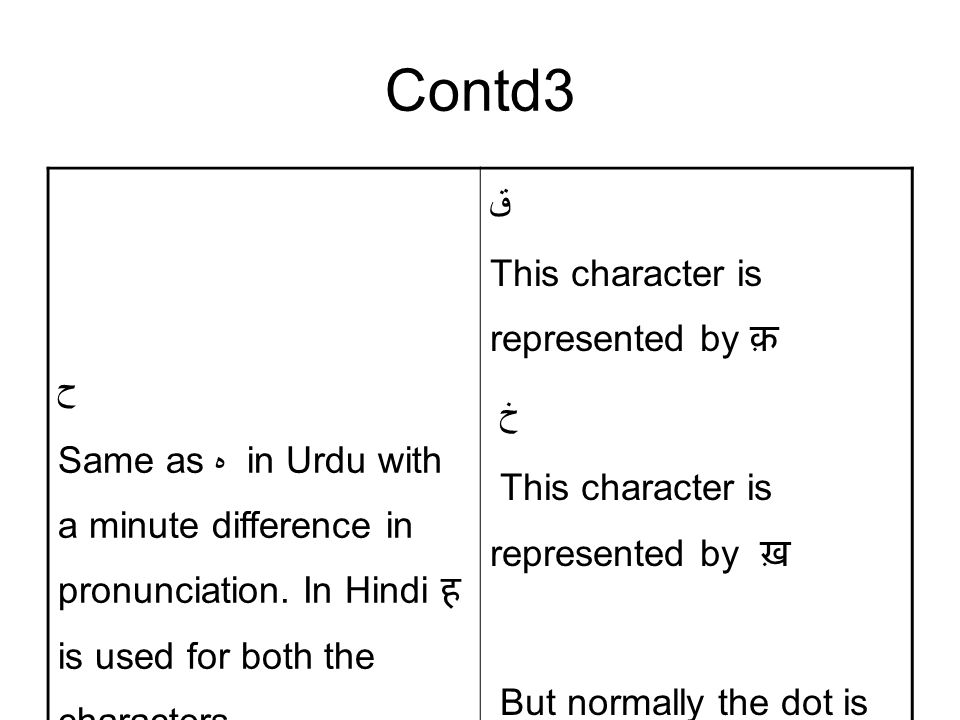 Contd3 ق This character is represented by क़ ح خ