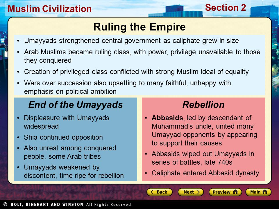 Ruling the Empire End of the Umayyads Rebellion