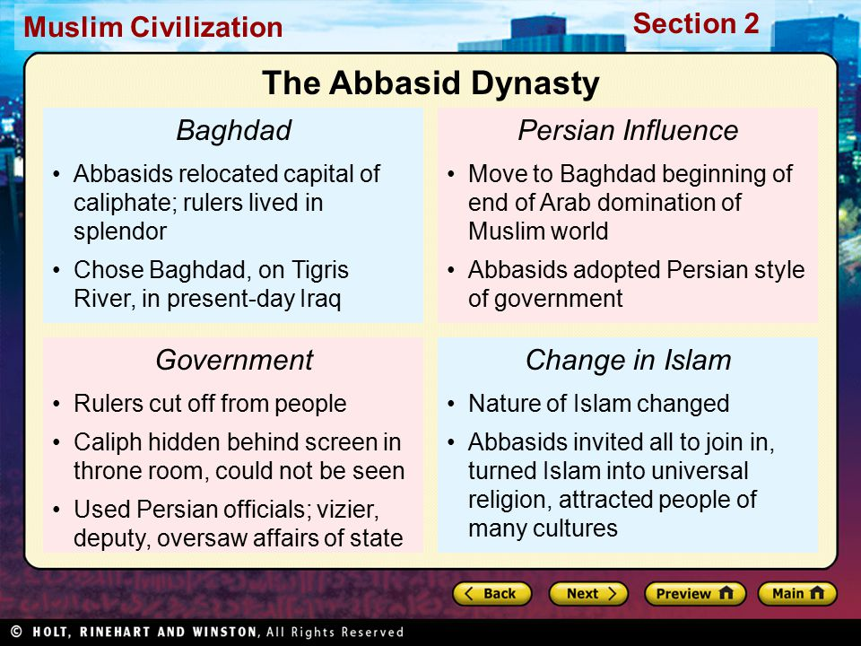 The Abbasid Dynasty Baghdad Persian Influence Government