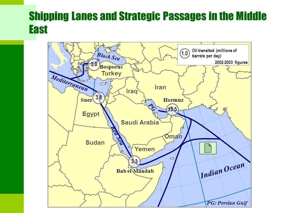 Shipping Lanes and Strategic Passages in the Middle East