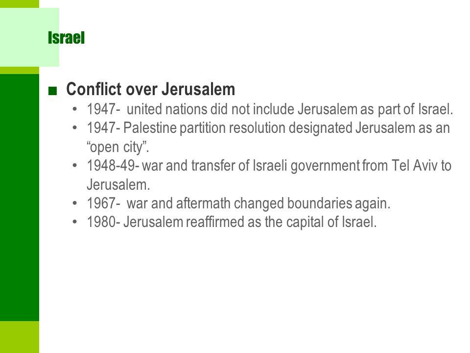 Conflict over Jerusalem