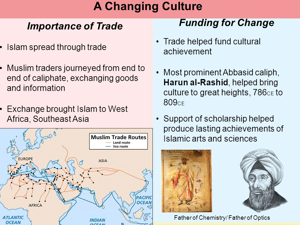 A Changing Culture Funding for Change Importance of Trade