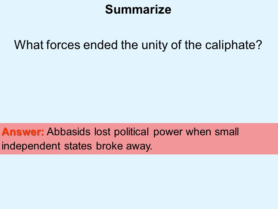 What forces ended the unity of the caliphate