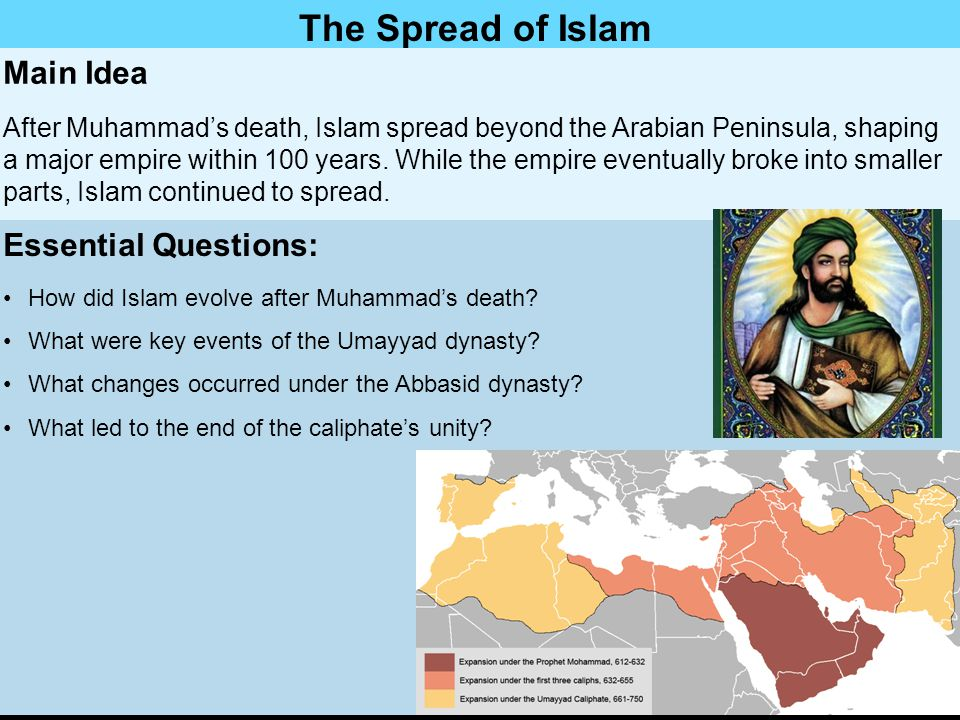 The Spread of Islam Main Idea Essential Questions: