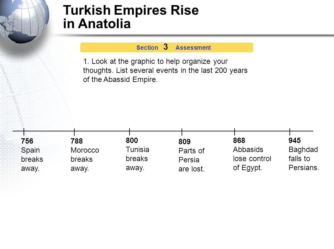 Turkish Empires Rise in Anatolia 3