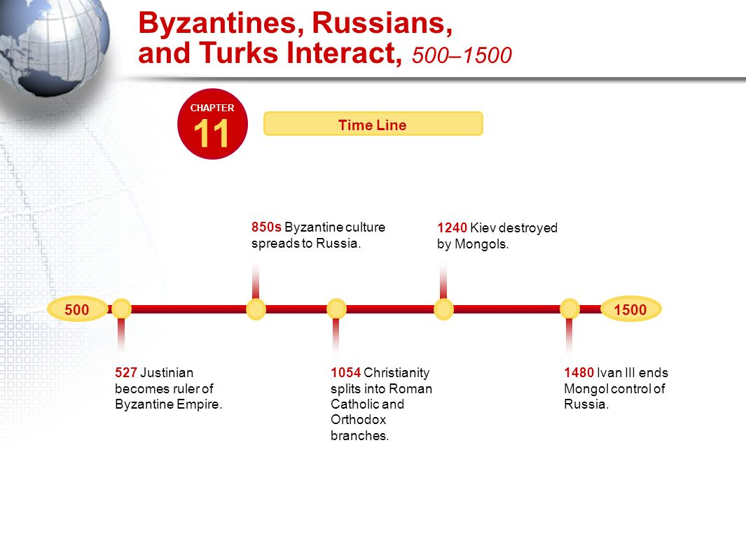 11 Byzantines, Russians, and Turks Interact, 500–1500 Time Line 500