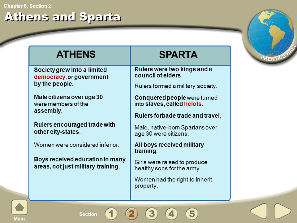 Athens and Sparta ATHENS SPARTA