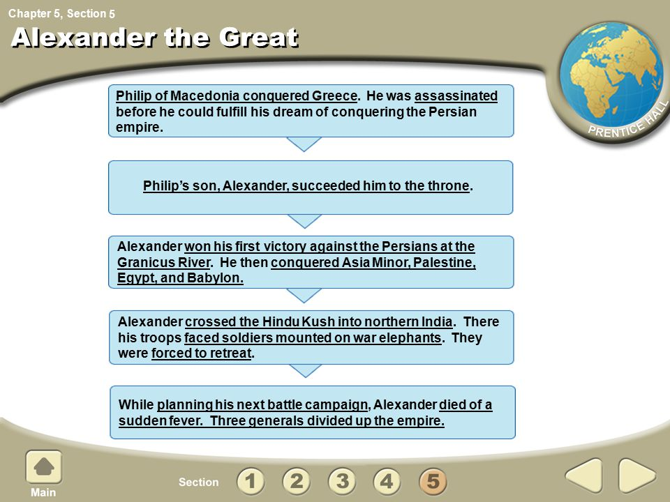 5 Alexander the Great.
