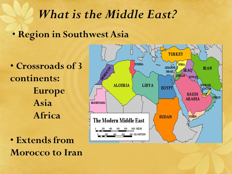 What is the Middle East Region in Southwest Asia