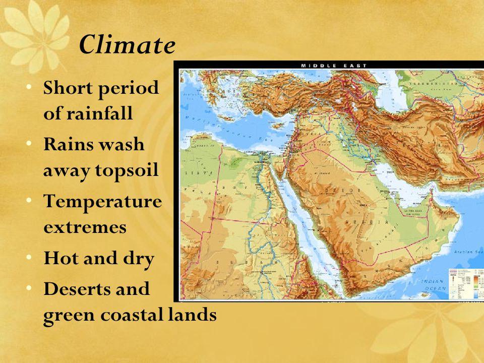 Climate Short period of rainfall Rains wash away topsoil