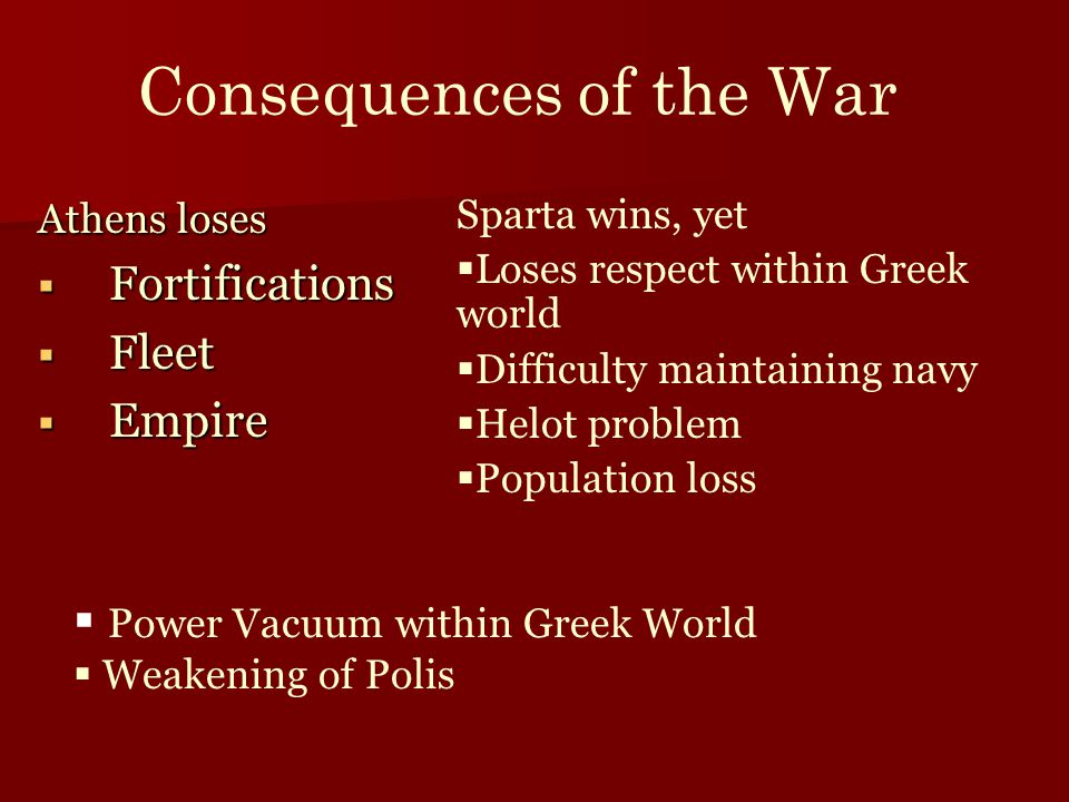 Consequences of the War