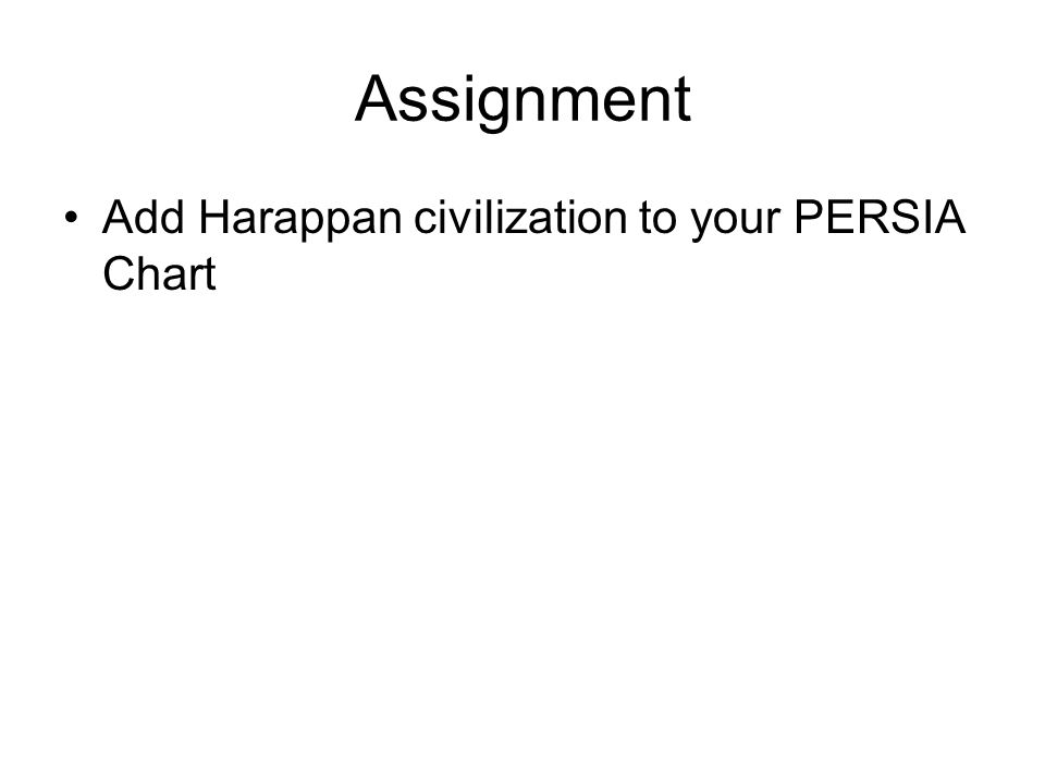 Assignment Add Harappan civilization to your PERSIA Chart