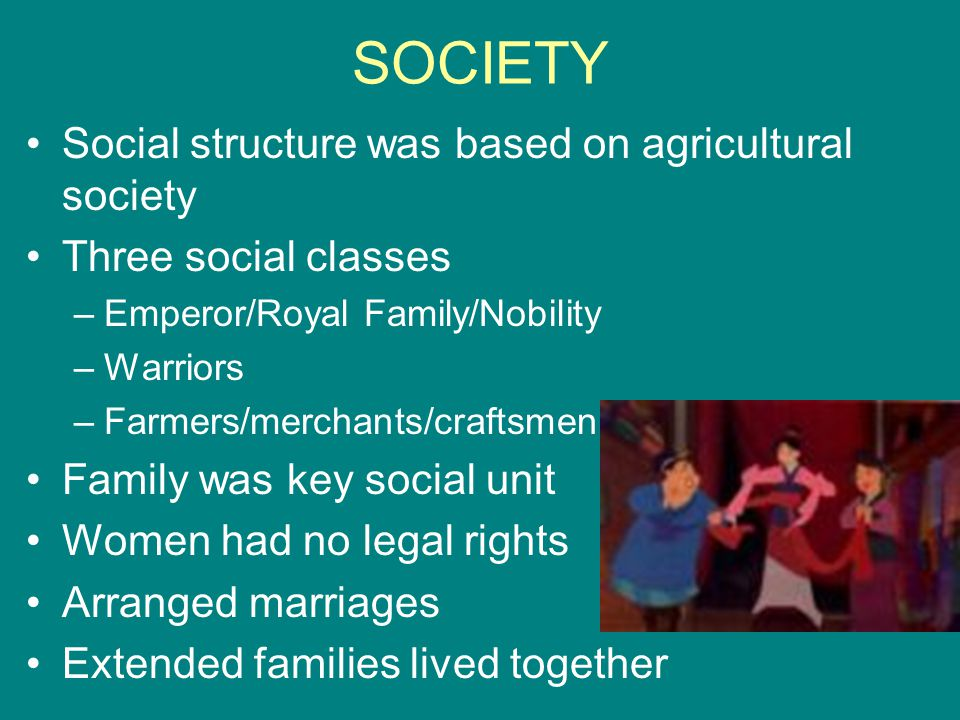 SOCIETY Social structure was based on agricultural society
