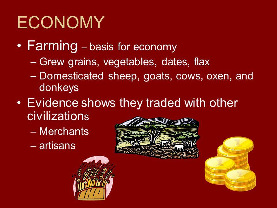 ECONOMY Farming – basis for economy