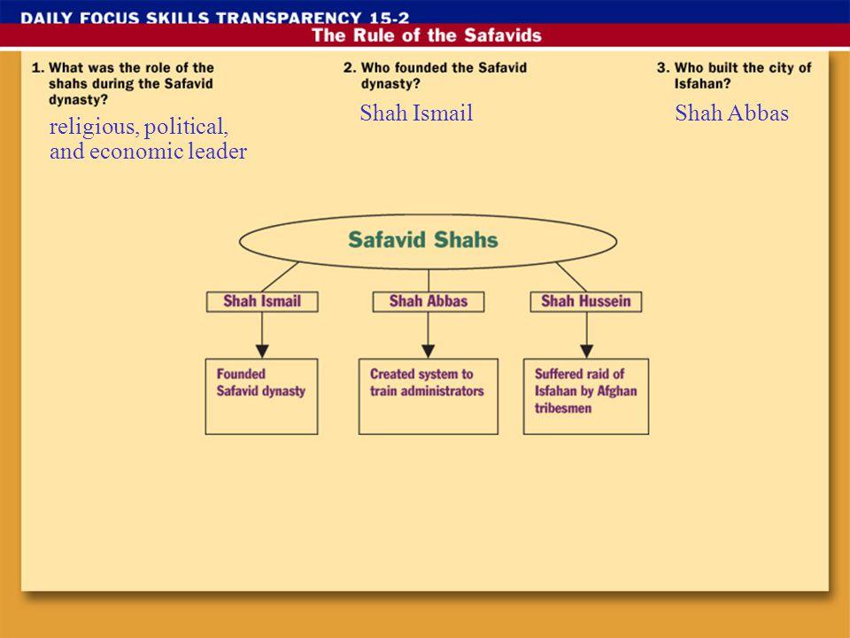 Shah Ismail Shah Abbas religious, political, and economic leader