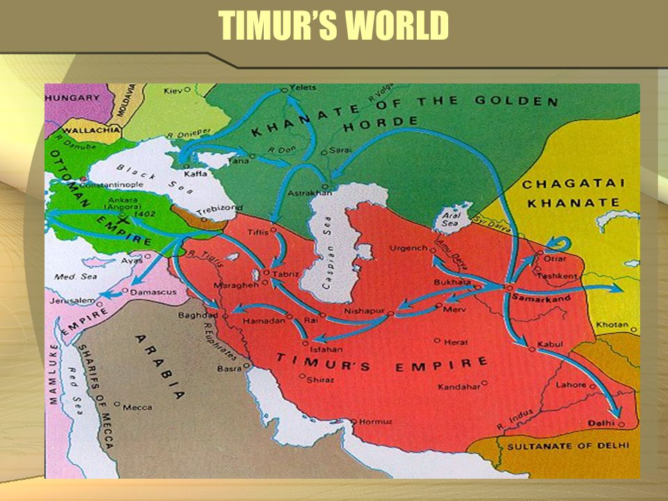 TIMUR'S WORLD