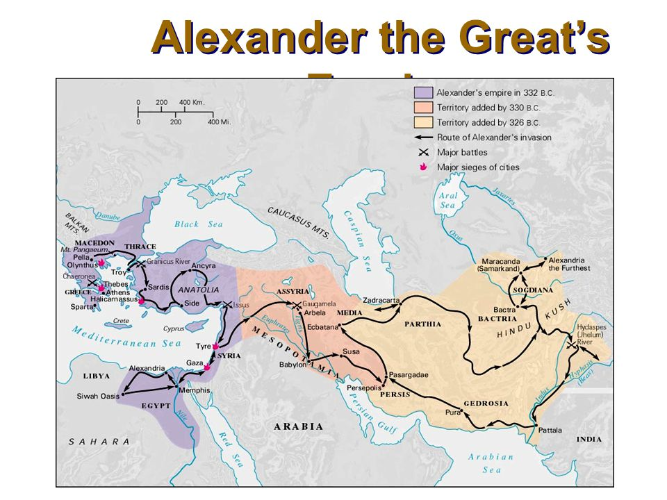 Alexander the Great's Empire