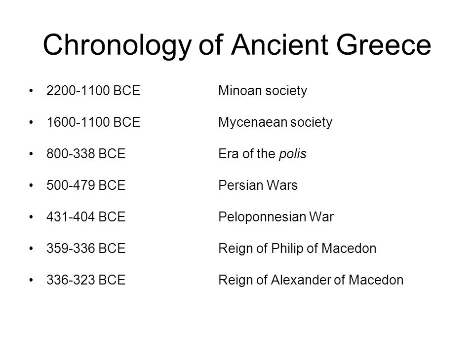 Chronology of Ancient Greece