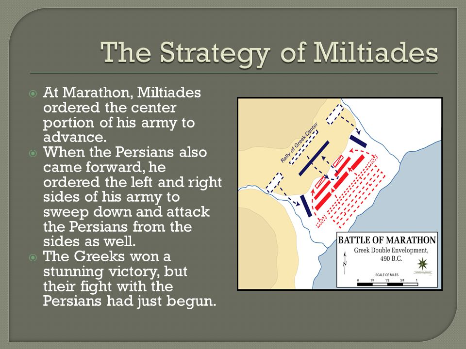 The Strategy of Miltiades