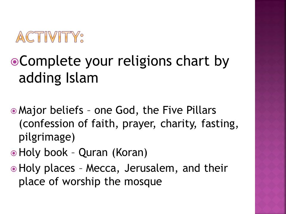 Activity: Complete your religions chart by adding Islam