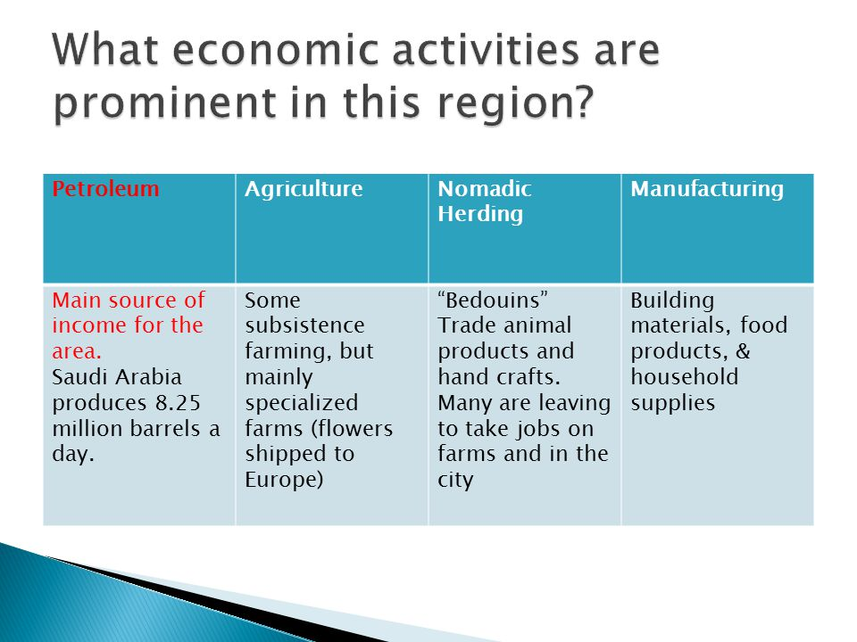 What economic activities are prominent in this region