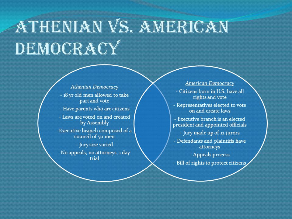 Athenian vs. American democracy