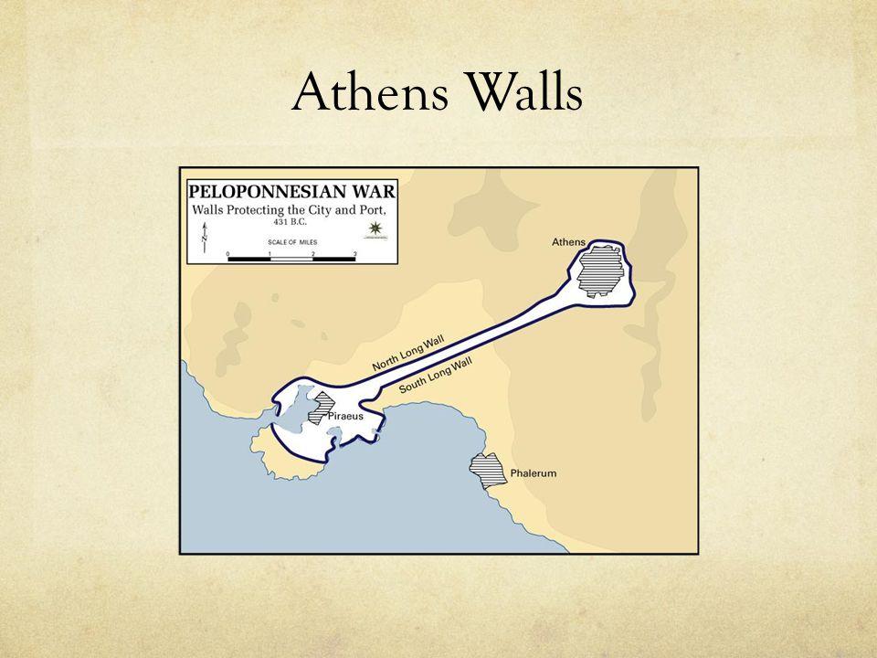 Athens Walls