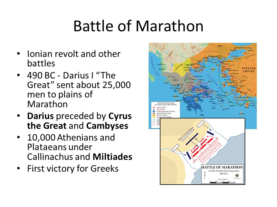 Battle of Marathon Ionian revolt and other battles