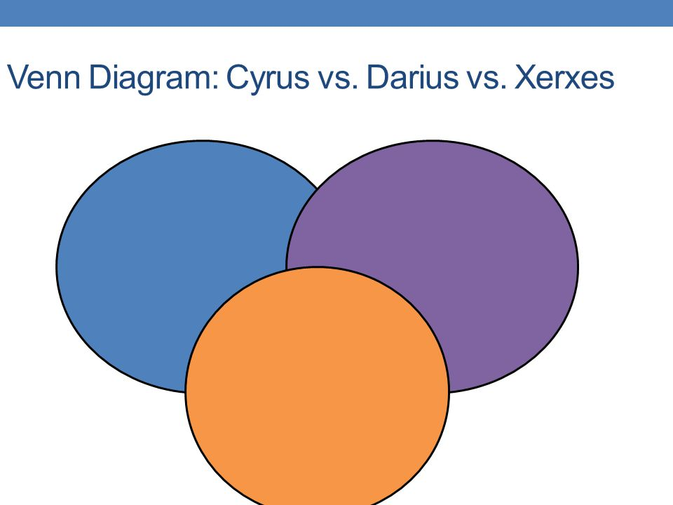 Venn Diagram: Cyrus vs. Darius vs. Xerxes