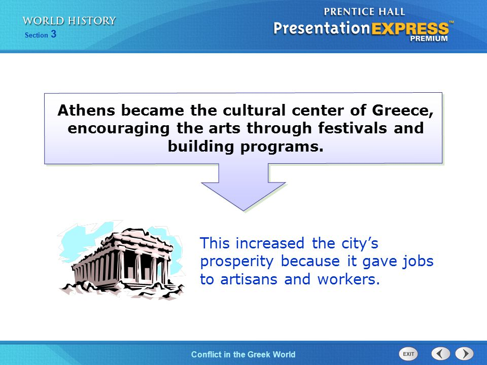 Athens became the cultural center of Greece, encouraging the arts through festivals and building programs.