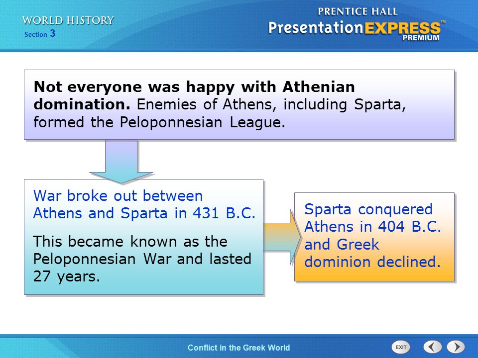War broke out between Athens and Sparta in 431 B.C.